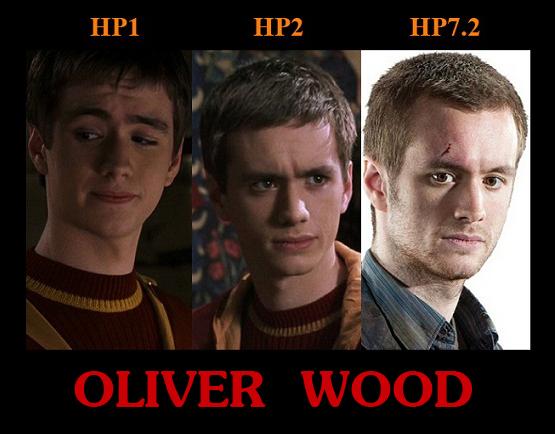 นักแสดง แฮร์รี่ พอตเตอร์